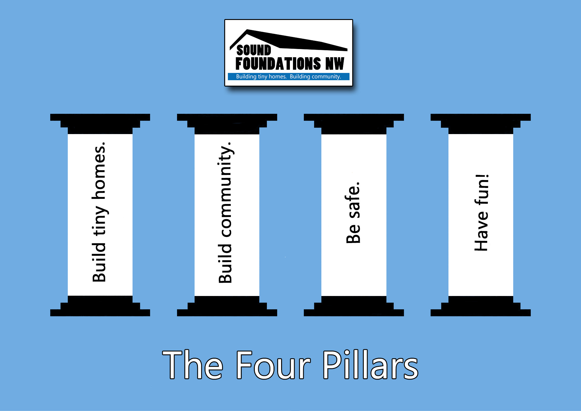 The four pillars of Sound Foundations NW. Build tiny homes for the homeless. Build community. Be safe. Have fun.